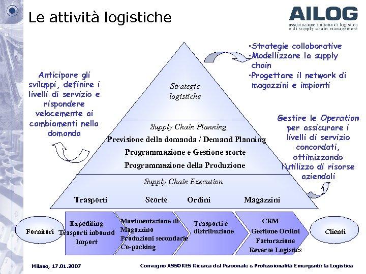Le attività logistiche Anticipare gli sviluppi, definire i livelli di servizio e rispondere velocemente