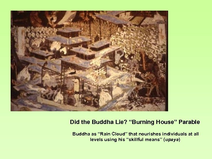 "Did the Buddha Lie? ""Burning House"" Parable Buddha as ""Rain Cloud"" that nourishes individuals"