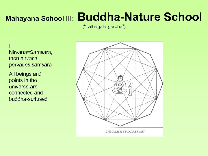 "Mahayana School III: Buddha-Nature School (""Tathagata-garbha"") If Nirvana=Samsara, then nirvana pervades samsara All beings"