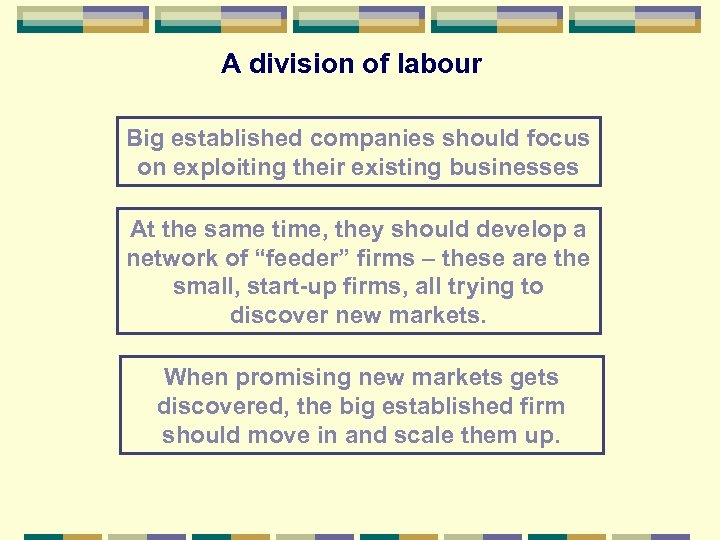 A division of labour Big established companies should focus on exploiting their existing businesses