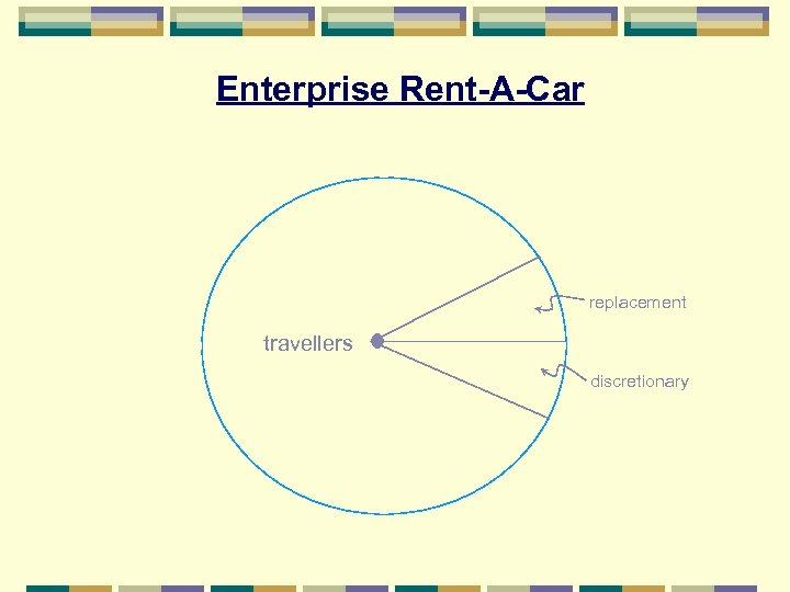 Enterprise Rent-A-Car replacement travellers discretionary