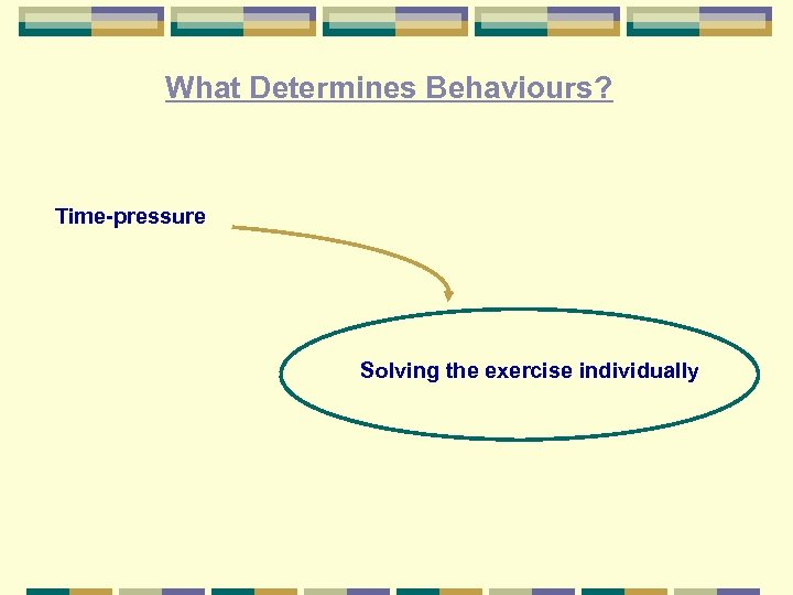 What Determines Behaviours? Time-pressure Solving the exercise individually
