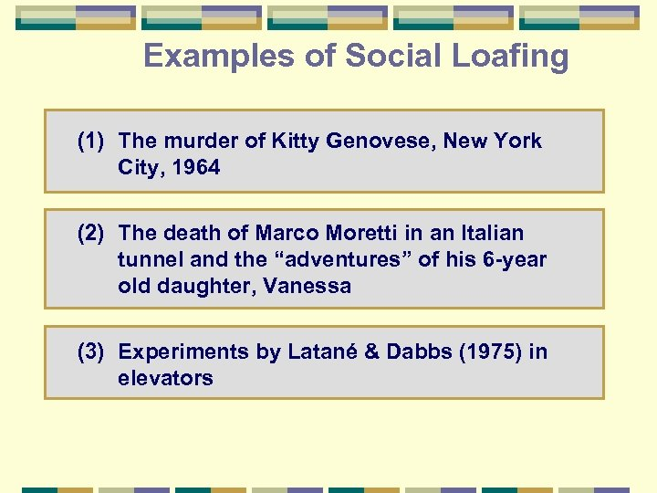 Examples of Social Loafing (1) The murder of Kitty Genovese, New York City, 1964