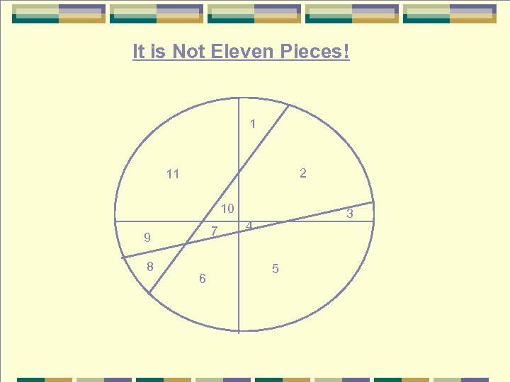 It is Not Eleven Pieces! 1 2 11 10 7 9 8 6 3