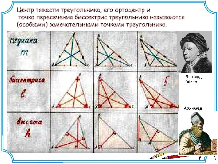 Центр тяжести треугольника, его ортоцентр и точка пересечения биссектрис треугольника называются (особыми) замечательными точками