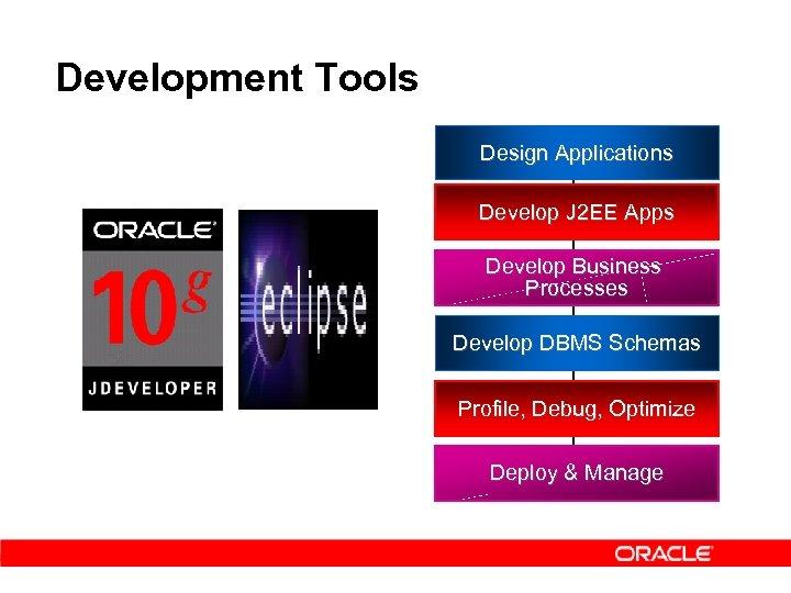 Development Tools Design Applications Develop J 2 EE Apps Develop Business Processes Develop DBMS