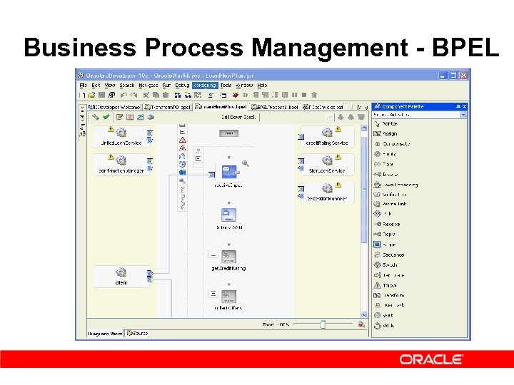 Business Process Management - BPEL