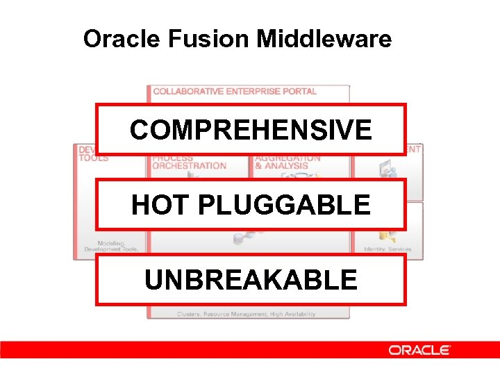 Oracle Fusion Middleware COMPREHENSIVE HOT PLUGGABLE UNBREAKABLE