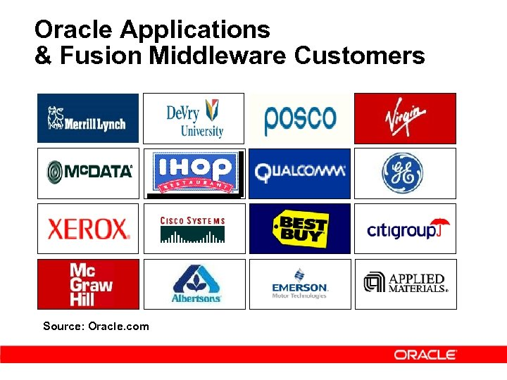 Oracle Applications & Fusion Middleware Customers vv Source: Oracle. com