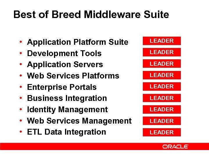 Best of Breed Middleware Suite • • • Application Platform Suite Development Tools Application