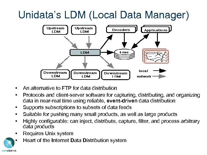 Unidata's LDM (Local Data Manager) • • An alternative to FTP for data distribution