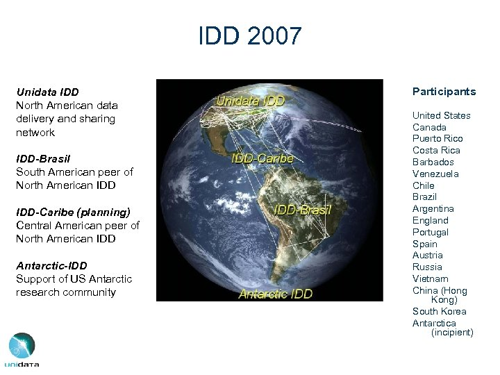 IDD 2007 Unidata IDD North American data delivery and sharing network IDD-Brasil South American