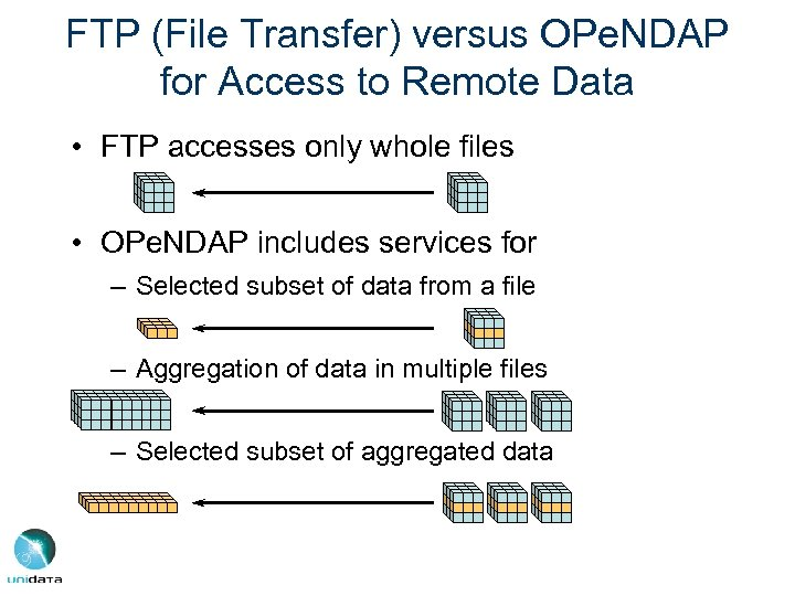 FTP (File Transfer) versus OPe. NDAP for Access to Remote Data • FTP accesses