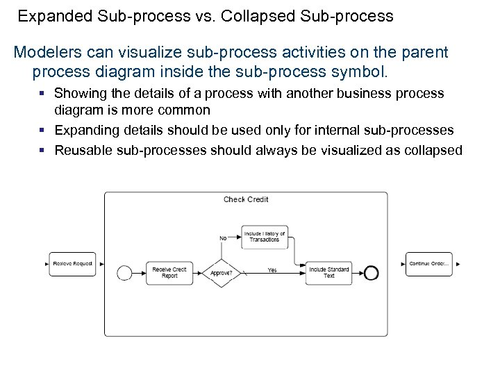 Expanded Sub-process vs. Collapsed Sub-process Modelers can visualize sub-process activities on the parent process