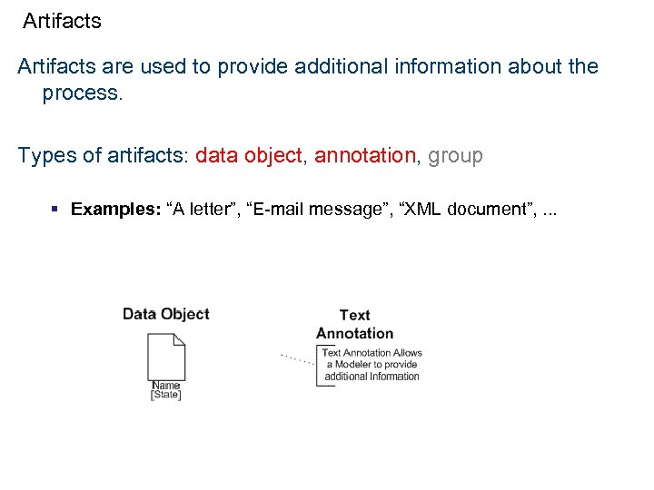 Artifacts are used to provide additional information about the process. Types of artifacts: data