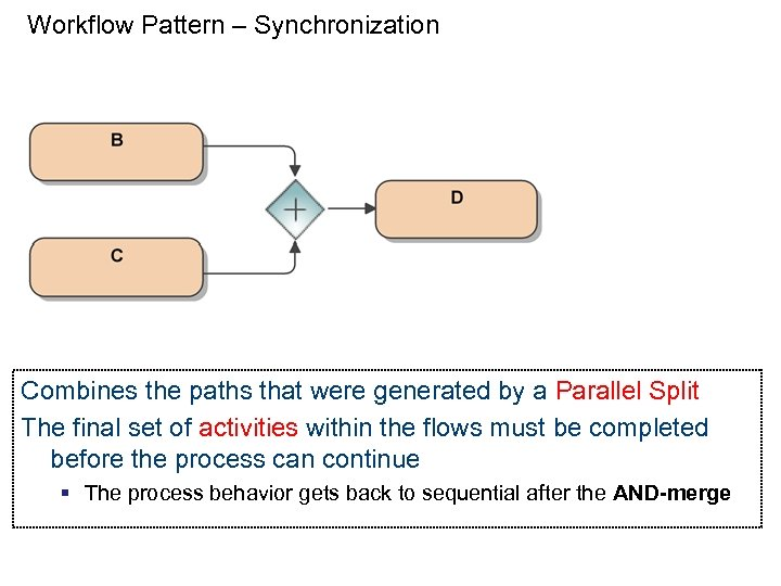Workflow Pattern – Synchronization Combines the paths that were generated by a Parallel Split