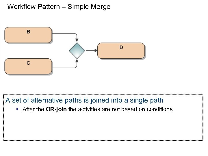 Workflow Pattern – Simple Merge A set of alternative paths is joined into a