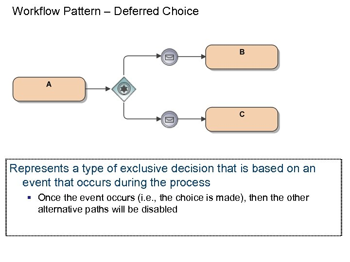 Workflow Pattern – Deferred Choice Represents a type of exclusive decision that is based