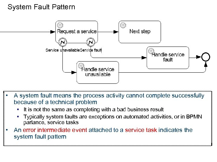 System Fault Pattern • A system fault means the process activity cannot complete successfully