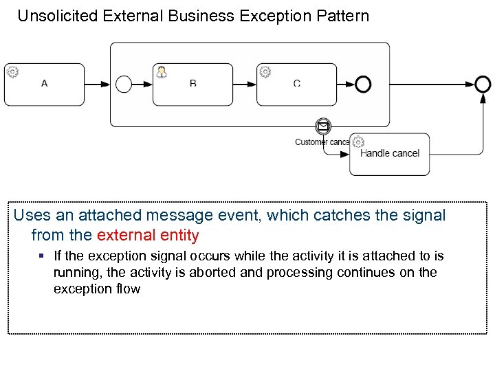 Unsolicited External Business Exception Pattern Uses an attached message event, which catches the signal