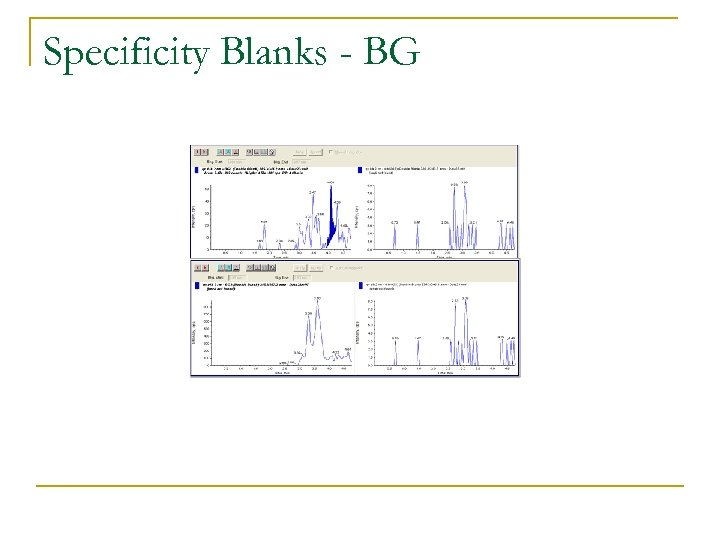 Specificity Blanks - BG