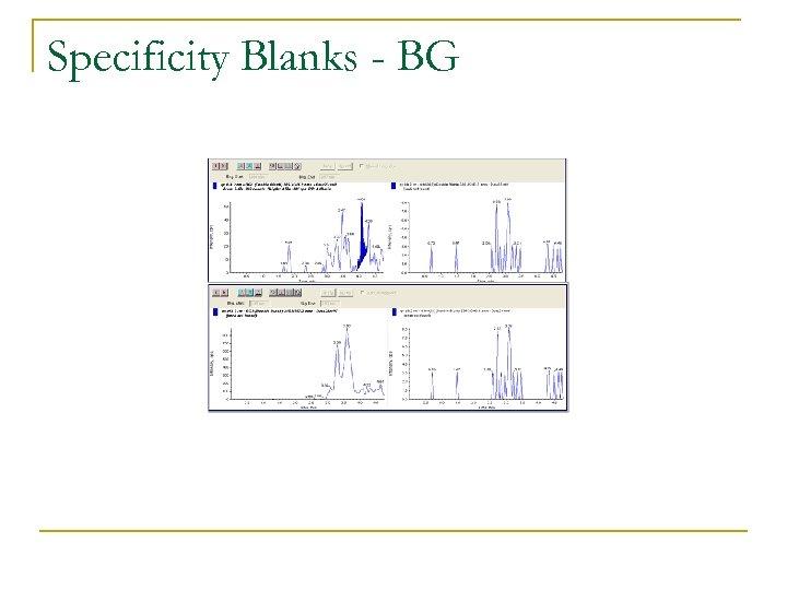 Specificity Blanks - BG