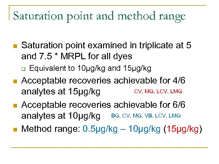 Saturation point and method range n Saturation point examined in triplicate at 5 and