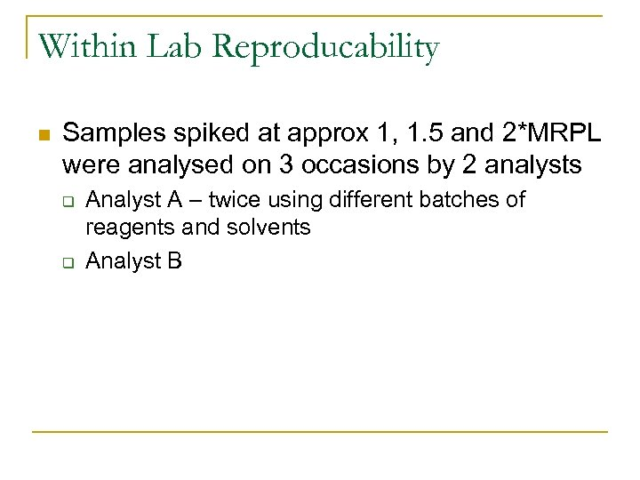 Within Lab Reproducability n Samples spiked at approx 1, 1. 5 and 2*MRPL were