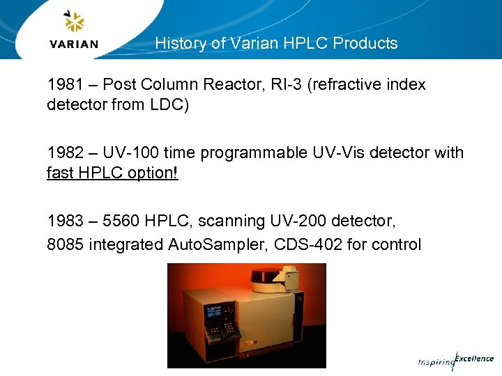 History of Varian HPLC Products 1981 – Post Column Reactor, RI-3 (refractive index detector
