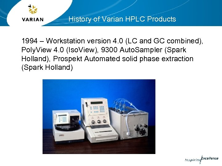 History of Varian HPLC Products 1994 – Workstation version 4. 0 (LC and GC