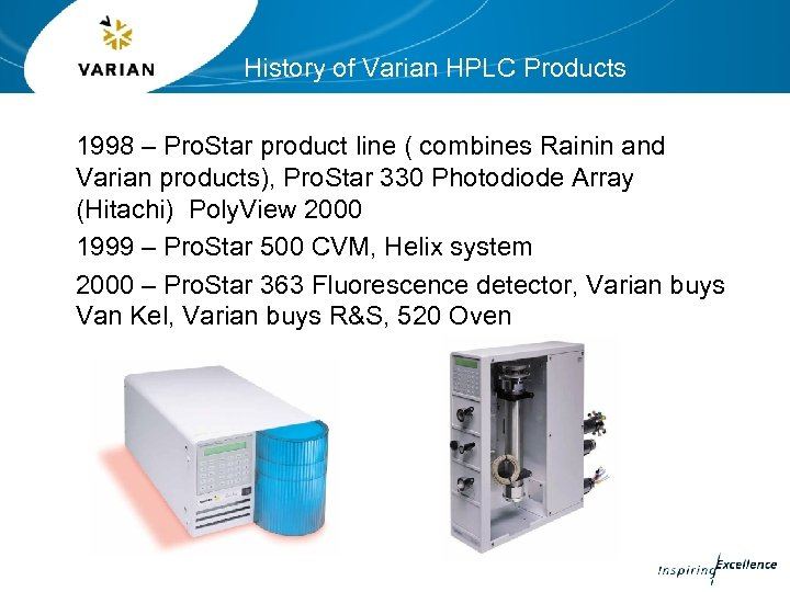 History of Varian HPLC Products 1998 – Pro. Star product line ( combines Rainin