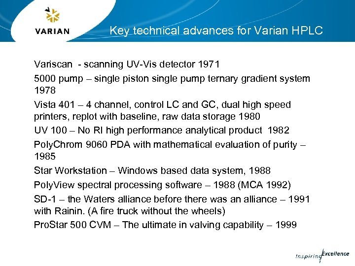 Key technical advances for Varian HPLC Variscan - scanning UV-Vis detector 1971 5000 pump