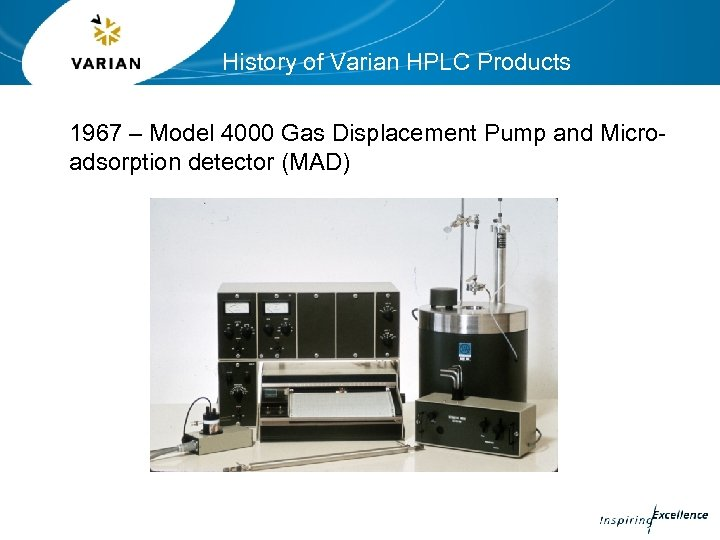 History of Varian HPLC Products 1967 – Model 4000 Gas Displacement Pump and Microadsorption