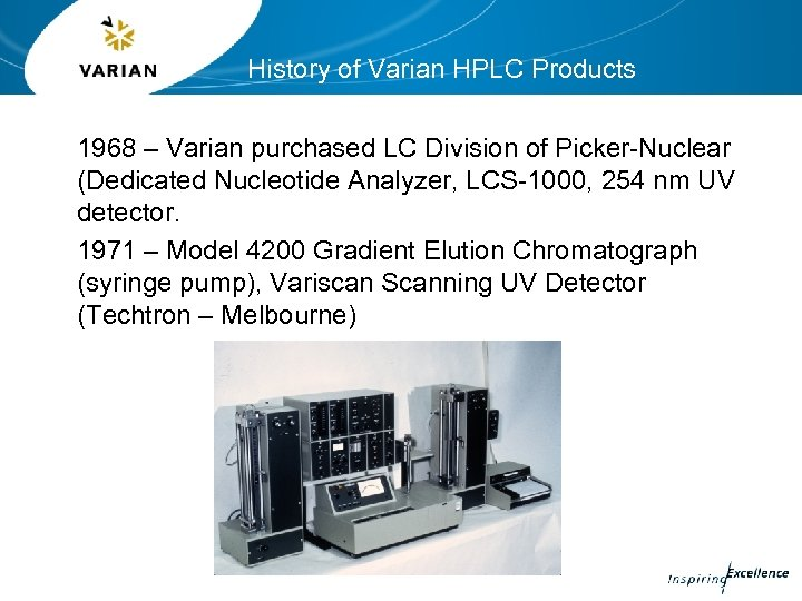 History of Varian HPLC Products 1968 – Varian purchased LC Division of Picker-Nuclear (Dedicated