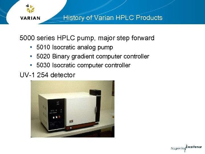 History of Varian HPLC Products 5000 series HPLC pump, major step forward • 5010