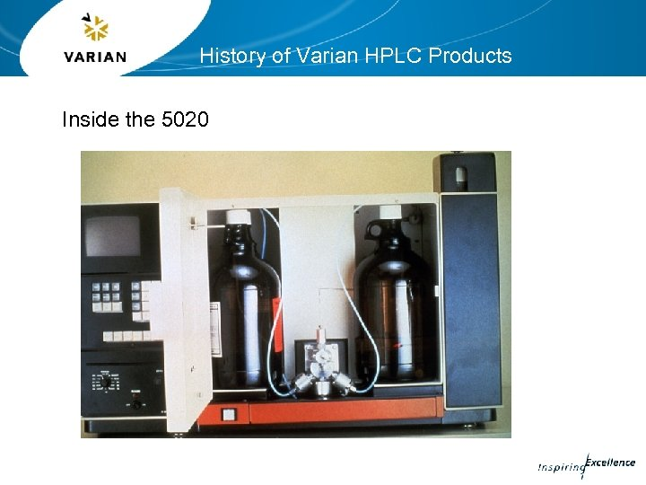 History of Varian HPLC Products Inside the 5020