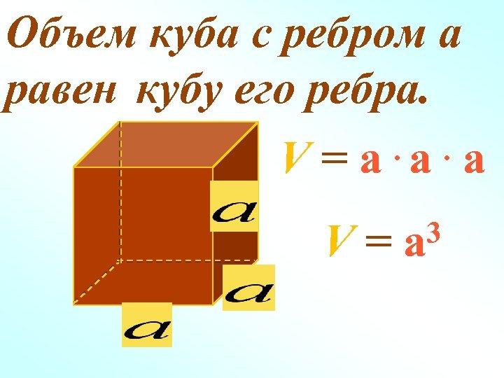 Объем куба с ребром а равен кубу его ребра. V=a V= . а. 3