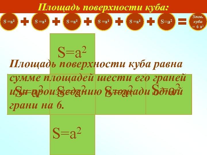 Площадь поверхности куба: S =а 2 2 S=а S =а 2 S=а 2 Площадь