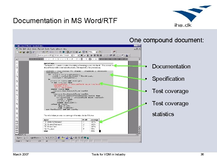 Documentation in MS Word/RTF One compound document: • Documentation • Specification • Test coverage