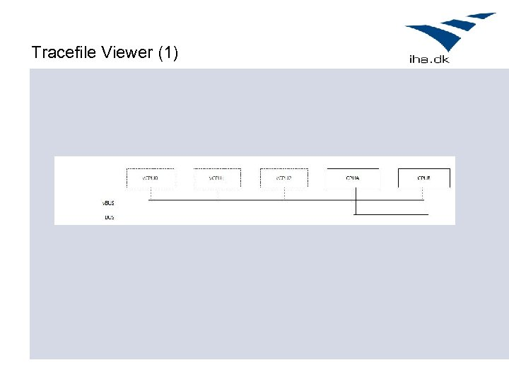 Tracefile Viewer (1)
