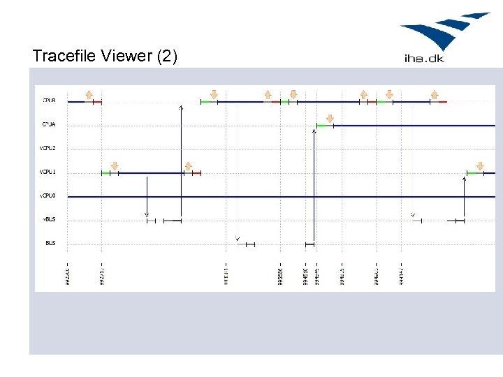 Tracefile Viewer (2)