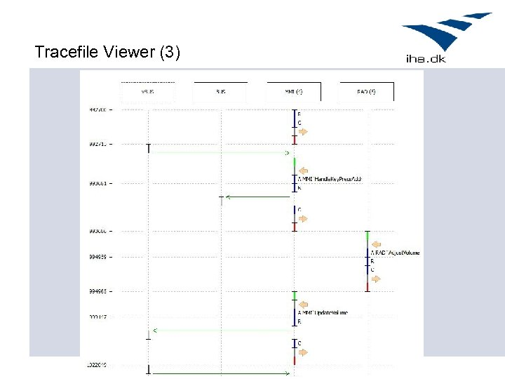 Tracefile Viewer (3)