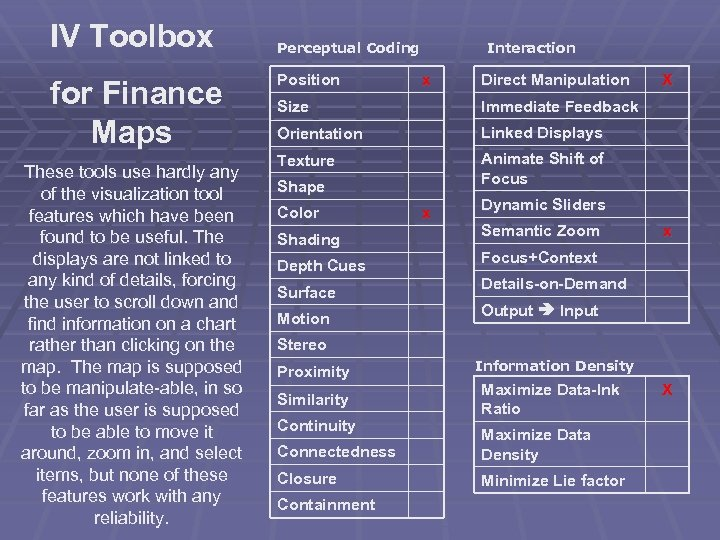 IV Toolbox for Finance Maps These tools use hardly any of the visualization tool