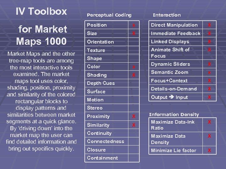 IV Toolbox for Market Maps 1000 Market Maps and the other tree-map tools are