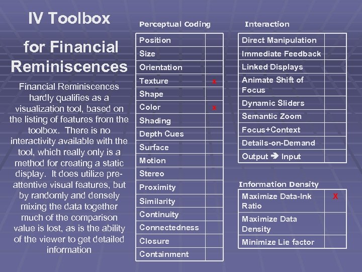 IV Toolbox for Financial Reminiscences hardly qualifies as a visualization tool, based on the