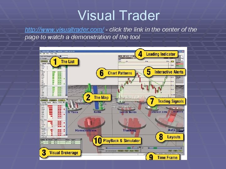 Visual Trader http: //www. visualtrader. com/ - click the link in the center of