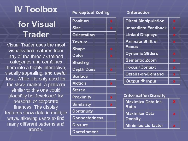 IV Toolbox for Visual Trader uses the most visualization features from any of the