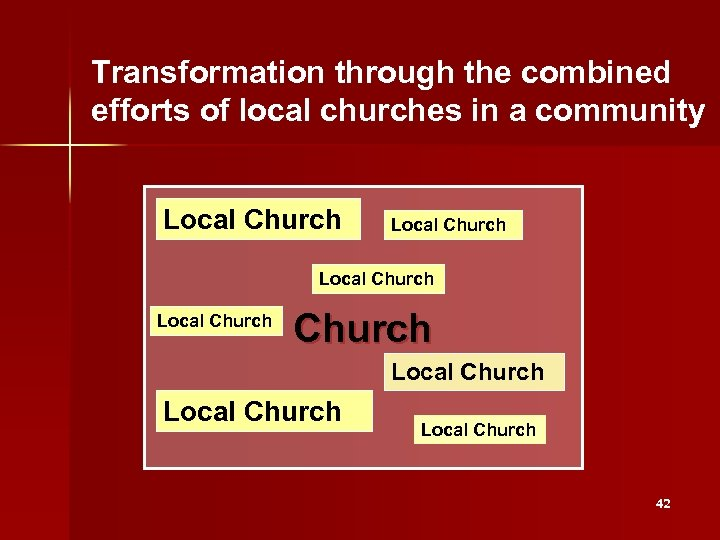 Transformation through the combined efforts of local churches in a community Local Church Church