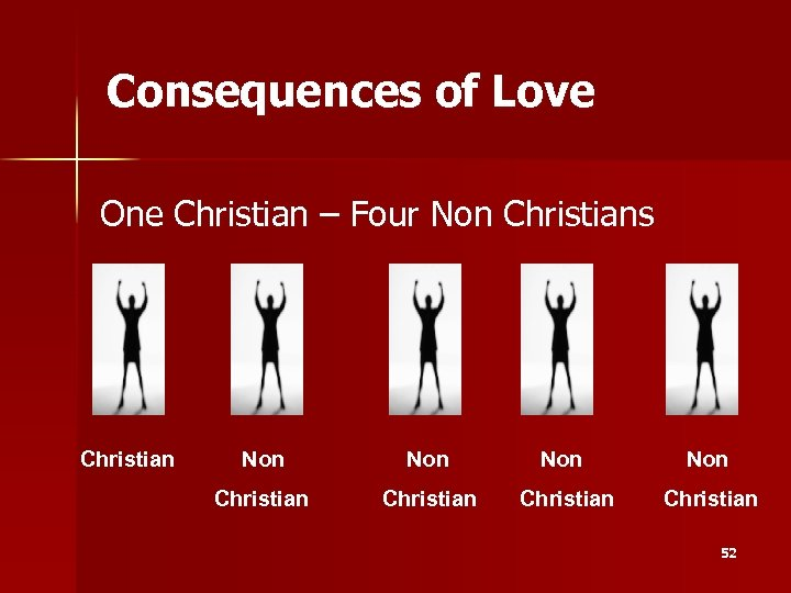 Consequences of Love One Christian – Four Non Christians Christian Non Non Christian 52