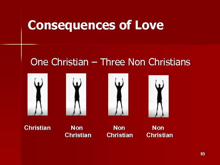 Consequences of Love One Christian – Three Non Christians Christian Non Christian 53